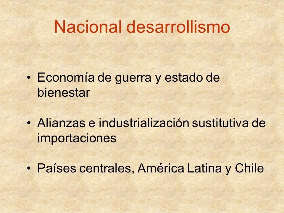 Nacional desarrollismo Economía de guerra y estado de bienestar Alianzas e industrialización sustitutiva de importaciones Países centrales, América La