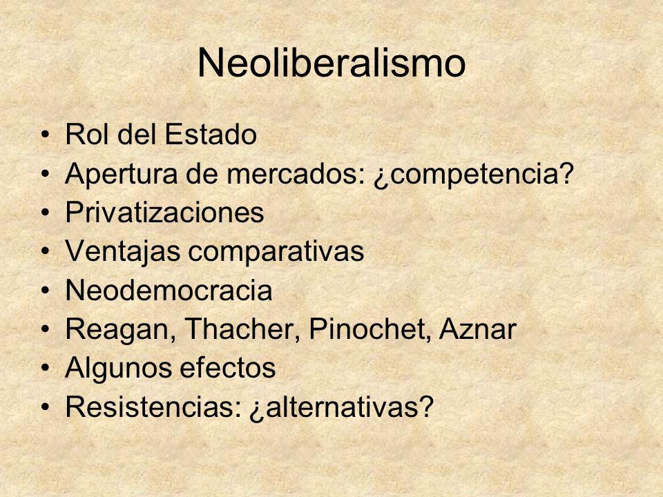Neoliberalismo Rol del Estado Apertura de mercados: ¿competencia? Privatizaciones Ventajas comparativas Neodemocracia Reagan, Thacher, Pinochet, Aznar