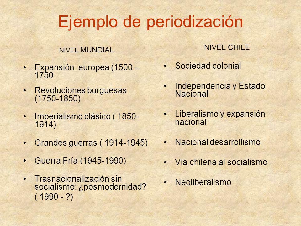 Ejemplo de periodización NIVEL MUNDIAL Expansión europea (1500 – 1750 Revoluciones burguesas (1750-1850) Imperialismo clásico ( 1850- 1914) Grandes gu