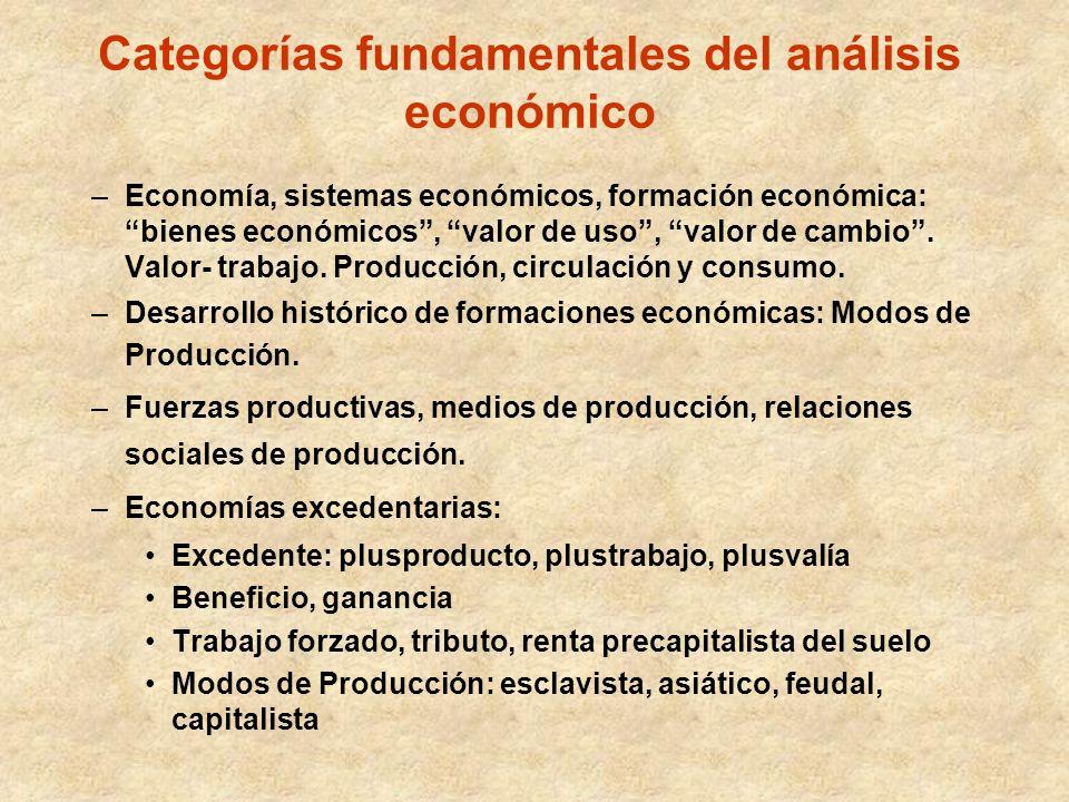 Categorías fundamentales del análisis económico –Economía, sistemas económicos, formación económica: bienes económicos, valor de uso, valor de cambio.