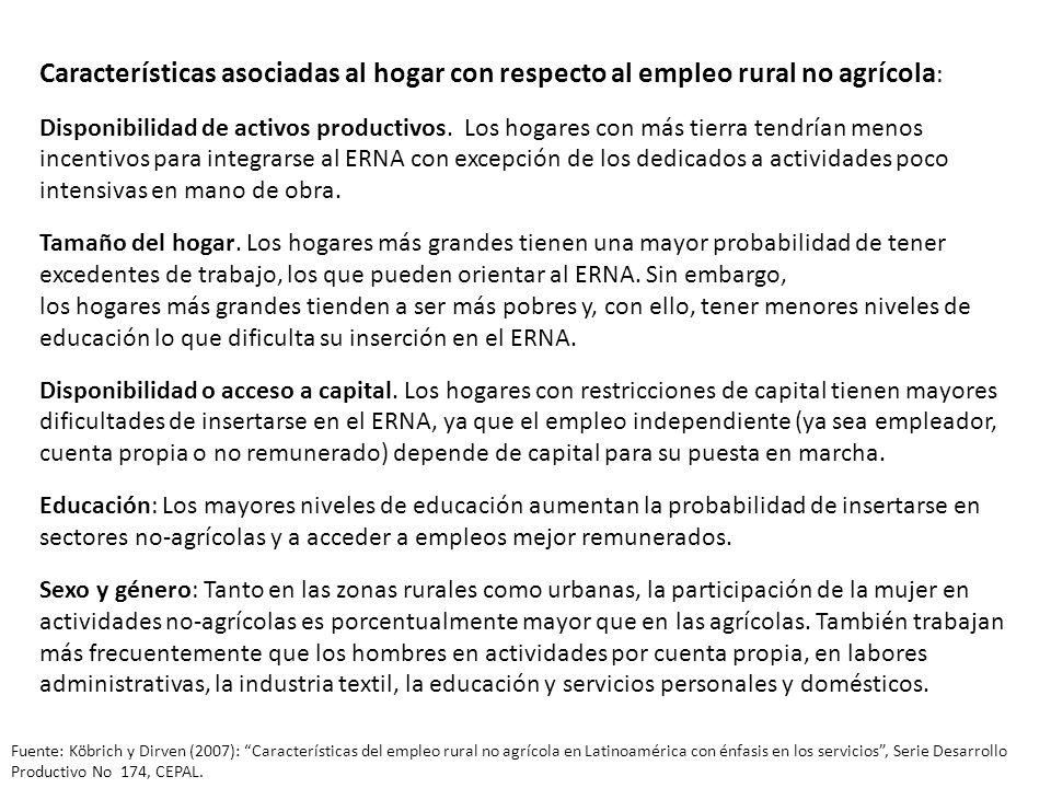 Características asociadas al hogar con respecto al empleo rural no agrícola : Disponibilidad de activos productivos. Los hogares con más tierra tendrí