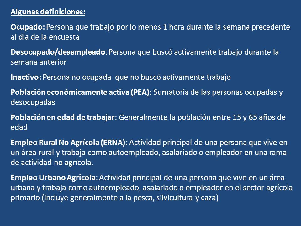 Algunas definiciones: Ocupado: Persona que trabajó por lo menos 1 hora durante la semana precedente al día de la encuesta Desocupado/desempleado: Pers