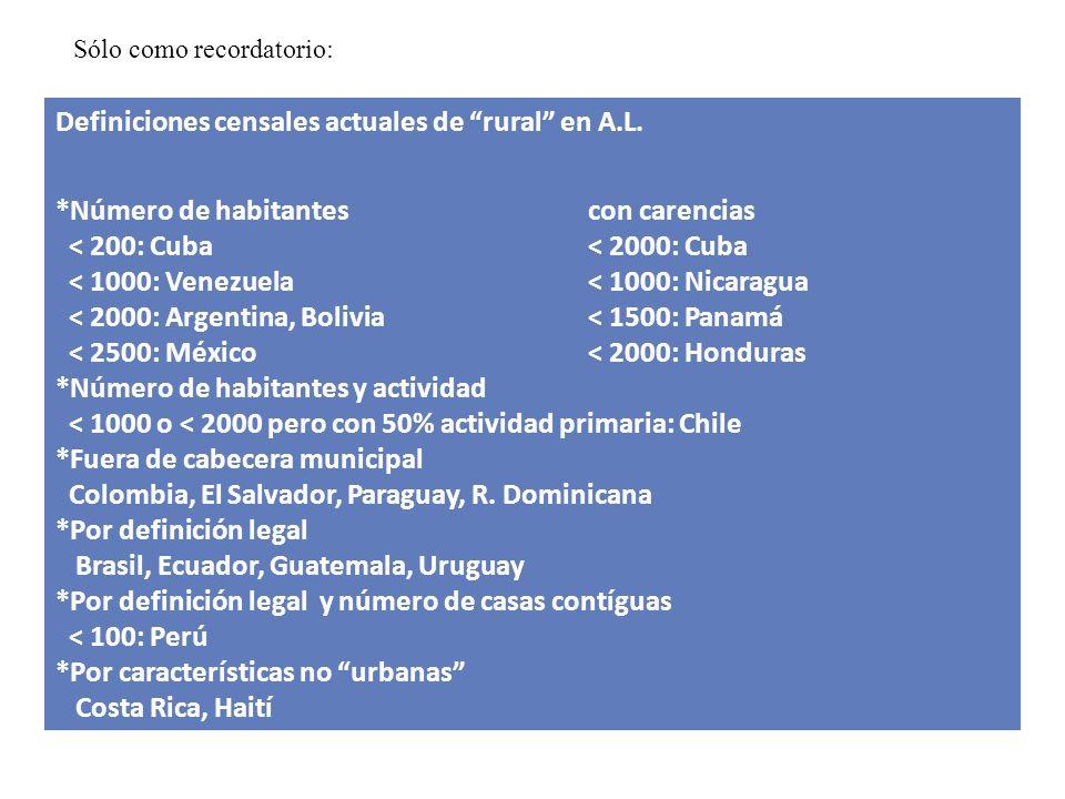Definiciones censales actuales de rural en A.L. *Número de habitantes con carencias < 200: Cuba < 2000: Cuba < 1000: Venezuela< 1000: Nicaragua < 2000