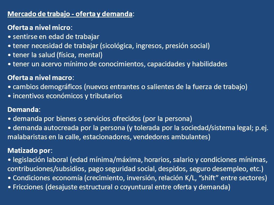 Dinámica del empleo rural: Ingresos, egresos y barreras de entrada y salida Fuente: Köbrich y Dirven (2006): Características del empleo rural no agrícola en Latinoamérica con énfasis en los servicios, CEPAL.