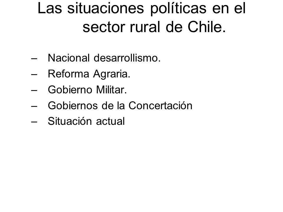 Las situaciones políticas en el sector rural de Chile. –Nacional desarrollismo. –Reforma Agraria. –Gobierno Militar. –Gobiernos de la Concertación –Si