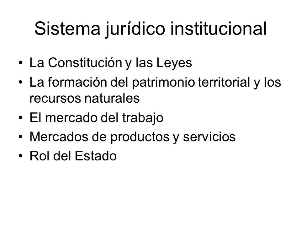 Sistema jurídico institucional La Constitución y las Leyes La formación del patrimonio territorial y los recursos naturales El mercado del trabajo Mer