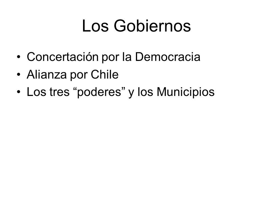 Los Gobiernos Concertación por la Democracia Alianza por Chile Los tres poderes y los Municipios
