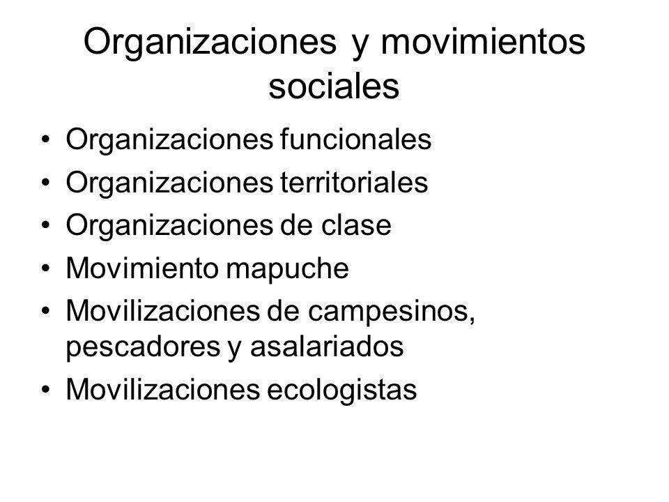 Organizaciones y movimientos sociales Organizaciones funcionales Organizaciones territoriales Organizaciones de clase Movimiento mapuche Movilizacione