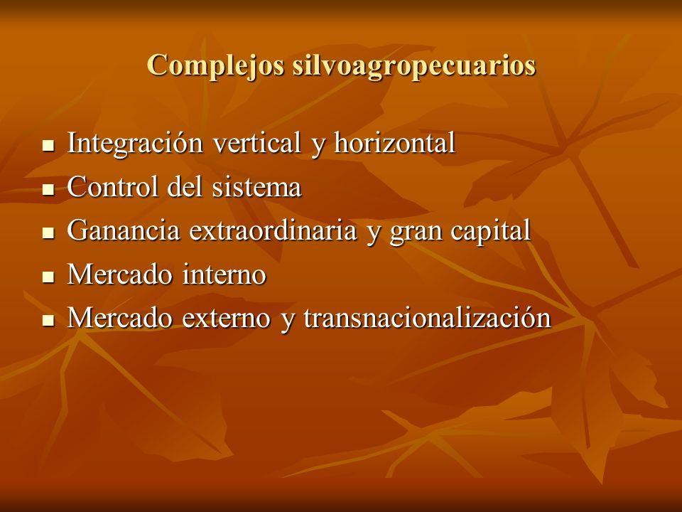 Complejos silvoagropecuarios Integración vertical y horizontal Integración vertical y horizontal Control del sistema Control del sistema Ganancia extr