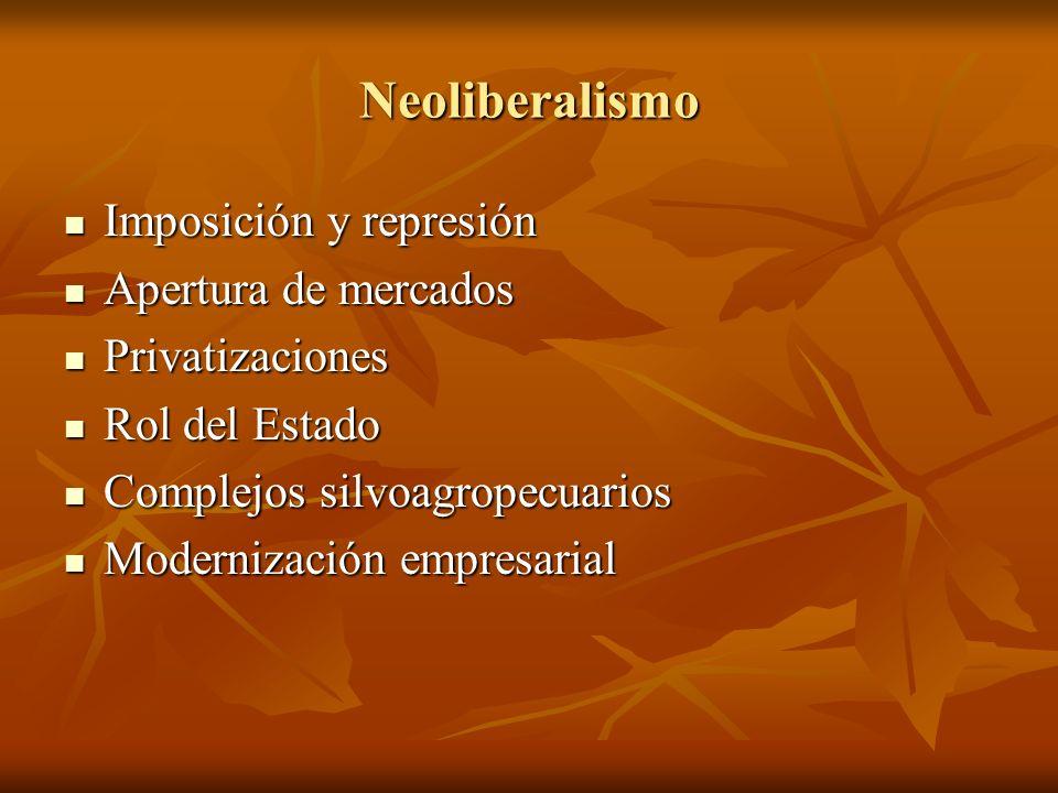 Neoliberalismo Imposición y represión Imposición y represión Apertura de mercados Apertura de mercados Privatizaciones Privatizaciones Rol del Estado