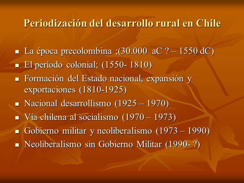 Periodización del desarrollo rural en Chile La época precolombina ;(30.000 aC ? – 1550 dC) La época precolombina ;(30.000 aC ? – 1550 dC) El período c