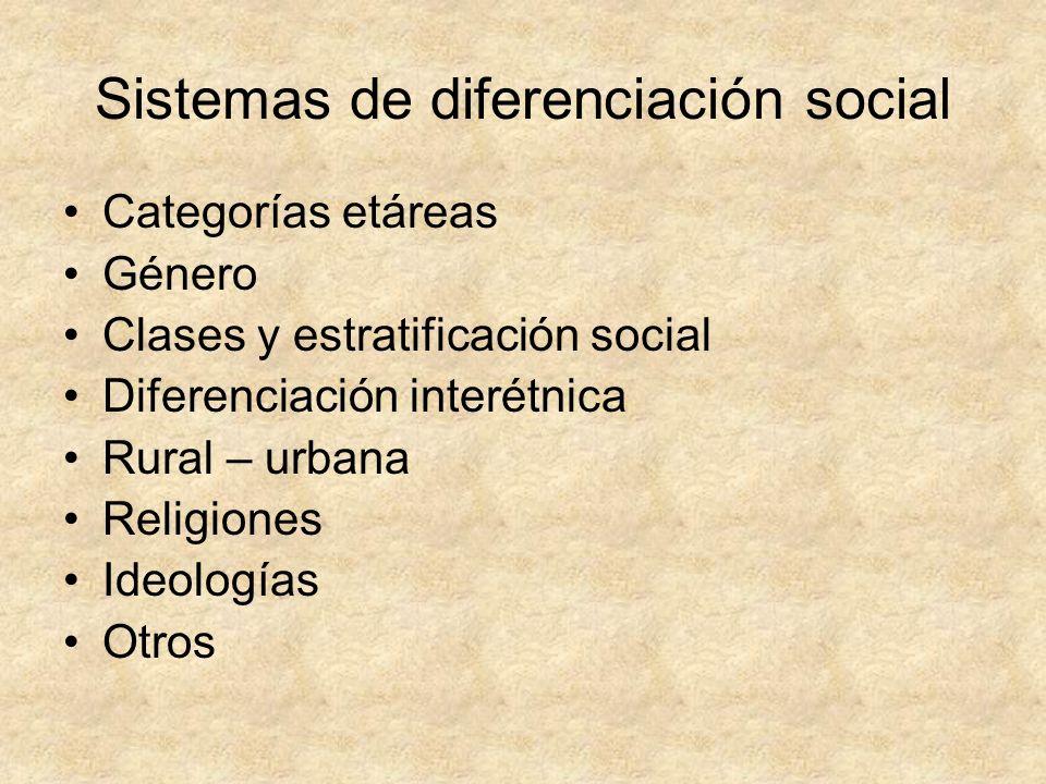 Sistemas de diferenciación social Categorías etáreas Género Clases y estratificación social Diferenciación interétnica Rural – urbana Religiones Ideol