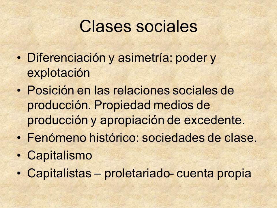 Clases sociales Diferenciación y asimetría: poder y explotación Posición en las relaciones sociales de producción. Propiedad medios de producción y ap