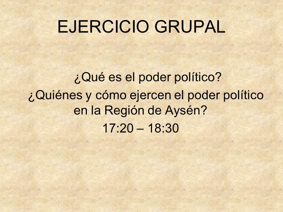 EJERCICIO GRUPAL ¿Qué es el poder político? ¿Quiénes y cómo ejercen el poder político en la Región de Aysén? 17:20 – 18:30