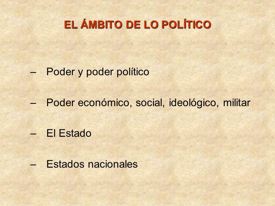 EL ÁMBITO DE LO POLÍTICO –Poder y poder político –Poder económico, social, ideológico, militar –El Estado –Estados nacionales