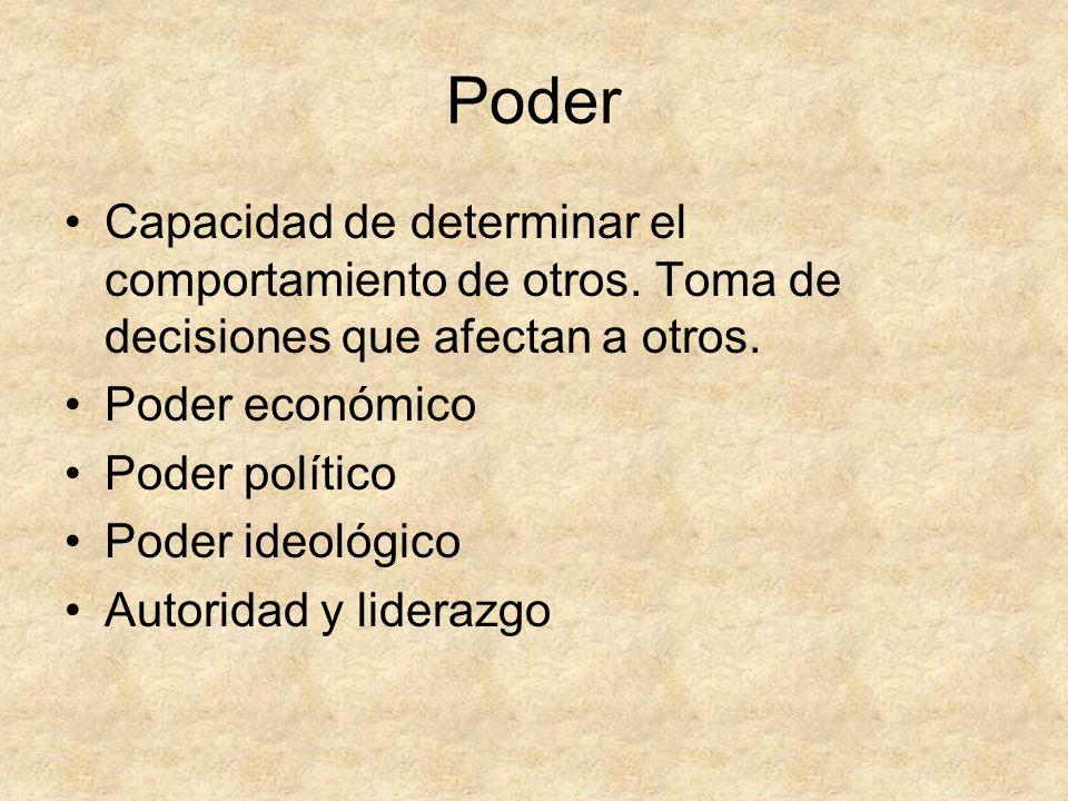 Poder Capacidad de determinar el comportamiento de otros. Toma de decisiones que afectan a otros. Poder económico Poder político Poder ideológico Auto