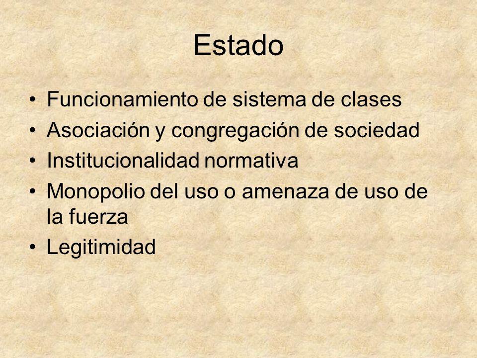 Estado Funcionamiento de sistema de clases Asociación y congregación de sociedad Institucionalidad normativa Monopolio del uso o amenaza de uso de la