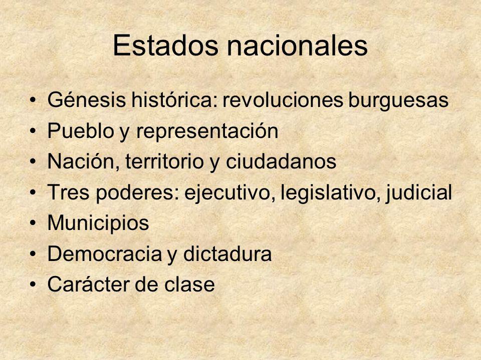Estados nacionales Génesis histórica: revoluciones burguesas Pueblo y representación Nación, territorio y ciudadanos Tres poderes: ejecutivo, legislat