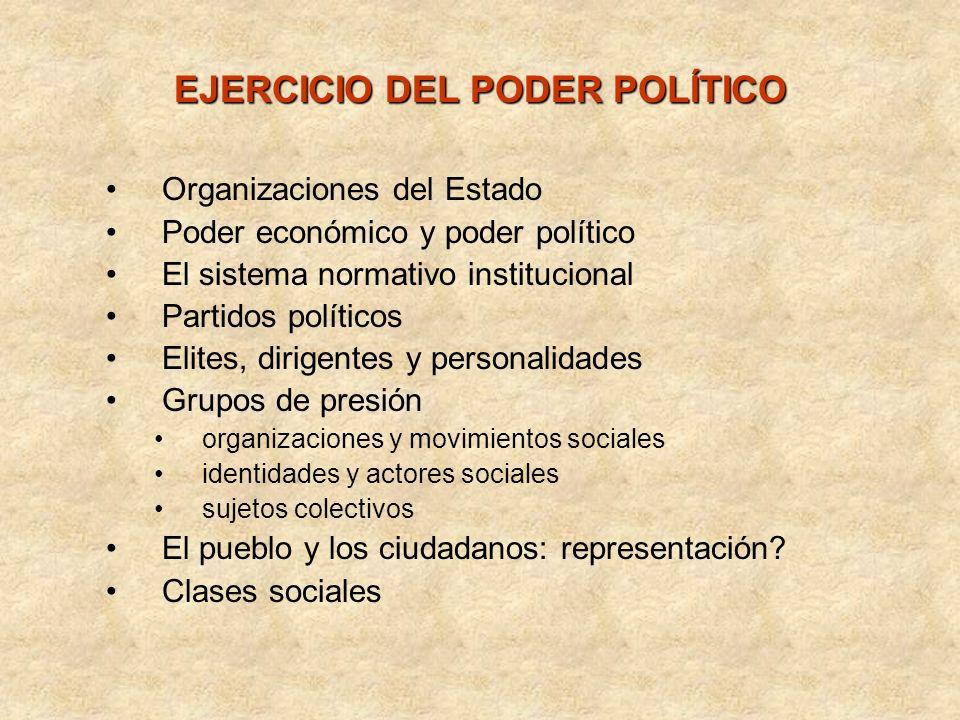 EJERCICIO DEL PODER POLÍTICO Organizaciones del Estado Poder económico y poder político El sistema normativo institucional Partidos políticos Elites,