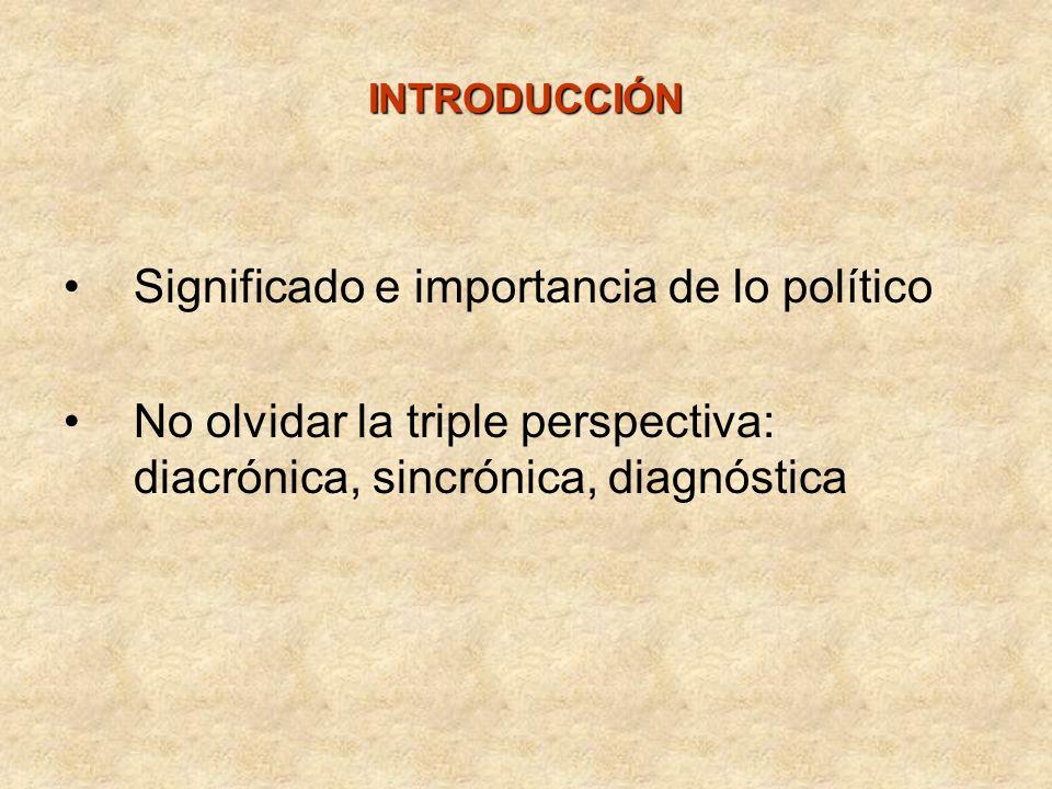 INTRODUCCIÓN Significado e importancia de lo político No olvidar la triple perspectiva: diacrónica, sincrónica, diagnóstica