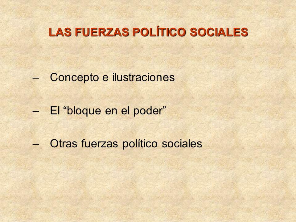 LAS FUERZAS POLÍTICO SOCIALES –Concepto e ilustraciones –El bloque en el poder –Otras fuerzas político sociales