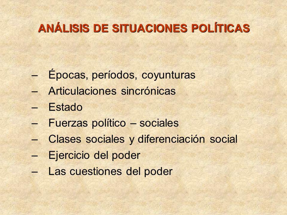 ANÁLISIS DE SITUACIONES POLÍTICAS –Épocas, períodos, coyunturas –Articulaciones sincrónicas –Estado –Fuerzas político – sociales –Clases sociales y di