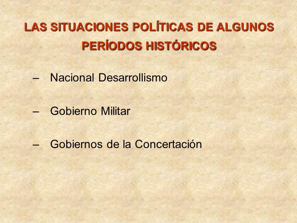 LAS SITUACIONES POLÍTICAS DE ALGUNOS PERÍODOS HISTÓRICOS –Nacional Desarrollismo –Gobierno Militar –Gobiernos de la Concertación