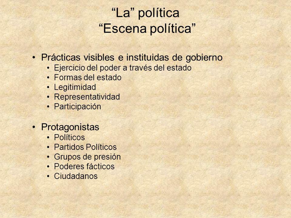 La política Escena política Prácticas visibles e instituidas de gobierno Ejercicio del poder a través del estado Formas del estado Legitimidad Represe