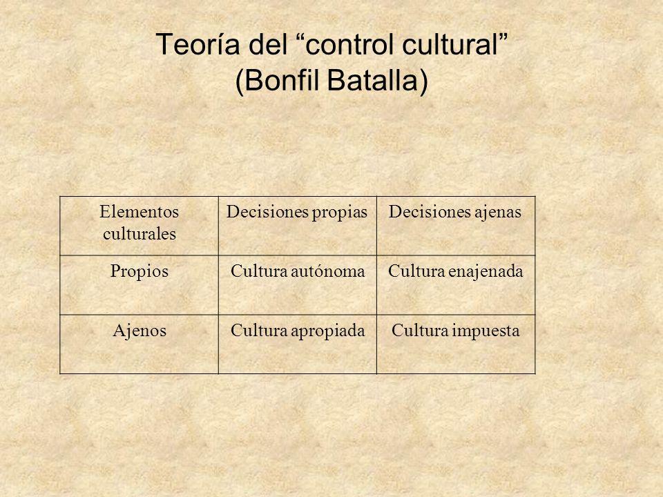 Teoría del control cultural (Bonfil Batalla) Elementos culturales Decisiones propiasDecisiones ajenas PropiosCultura autónomaCultura enajenada AjenosC