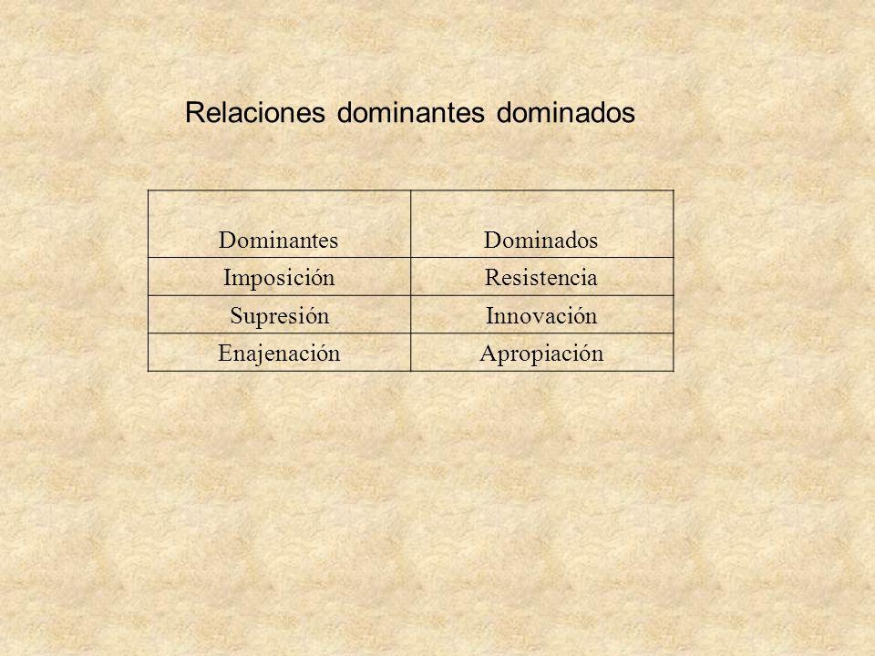 Relaciones dominantes dominados DominantesDominados ImposiciónResistencia SupresiónInnovación EnajenaciónApropiación