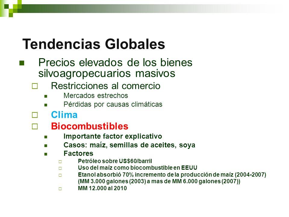 Precios elevados de los bienes silvoagropecuarios masivos Restricciones al comercio Mercados estrechos Pérdidas por causas climáticas Clima Biocombustibles Importante factor explicativo Casos: maíz, semillas de aceites, soya Factores Petróleo sobre US$60/barril Uso del maíz como biocombustible en EEUU Etanol absorbió 70% incremento de la producción de maíz (2004-2007) (MM 3.000 galones (2003) a mas de MM 6.000 galones (2007)) MM 12.000 al 2010 Tendencias Globales