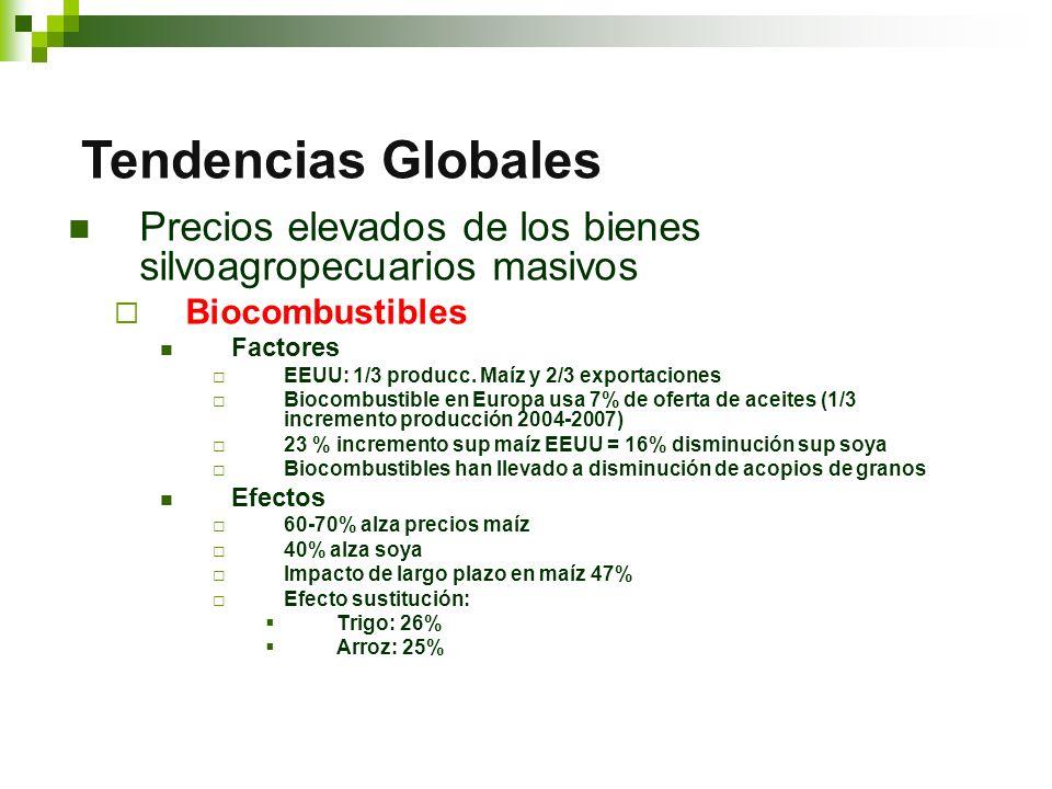 Precios elevados de los bienes silvoagropecuarios masivos Biocombustibles Factores EEUU: 1/3 producc.