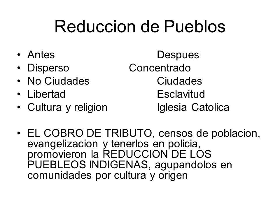 Reduccion de Pueblos Antes Despues DispersoConcentrado No CiudadesCiudades LibertadEsclavitud Cultura y religionIglesia Catolica EL COBRO DE TRIBUTO,