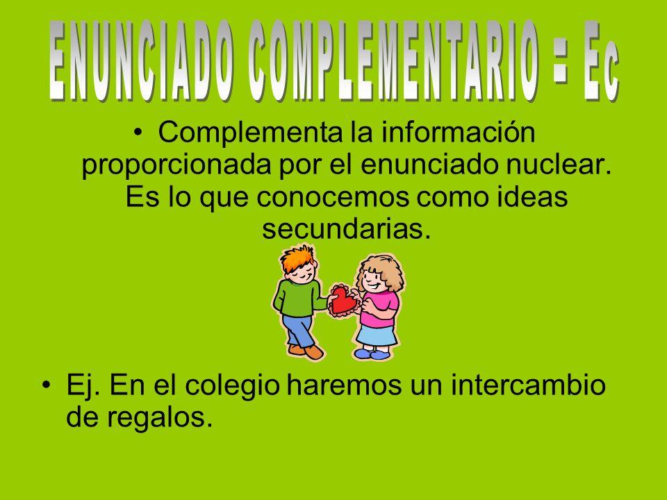 Complementa la información proporcionada por el enunciado nuclear. Es lo que conocemos como ideas secundarias. Ej. En el colegio haremos un intercambi