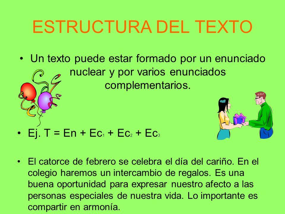 ESTRUCTURA DEL TEXTO Un texto puede estar formado por un enunciado nuclear y por varios enunciados complementarios. Ej. T = En + Ec 1 + Ec 2 + Ec 3 El