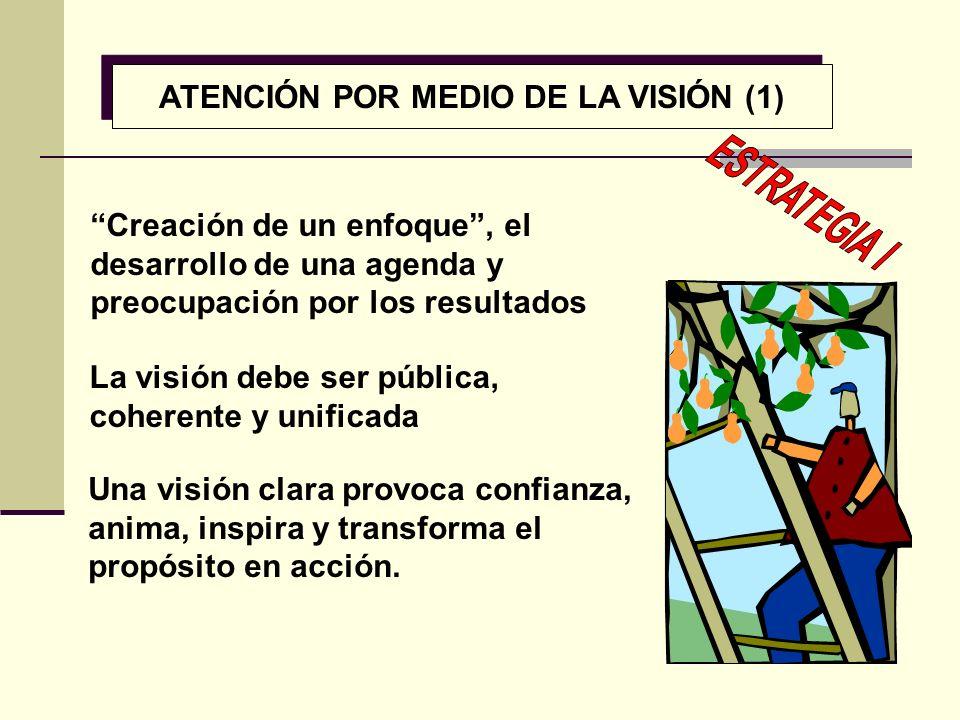 4 ESTRATEGIAS I.ATENCIÓN POR MEDIO DE LA VISIÓN II.SIGNIFICADO POR MEDIO DE LA COMUNICACIÓN. III.CONFIANZA Y SEGURIDAD POR MEDIO DE TOMAR POSICIÓN IV.