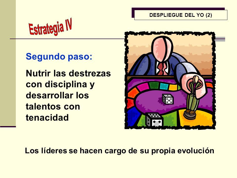 DESPLIEGUE DEL YO (1) Para poder cambiar a cualquiera lo primero que el líder tiene que hacer es: ! CAMBIARSE A SÍ MISMO ¡¡ Primer paso: Reconocer las