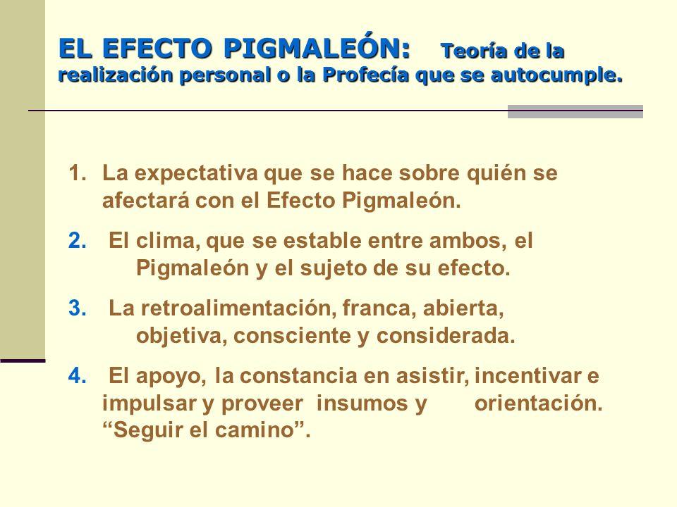 EL EFECTO PIGMALEÓN: Teoría de la realización personal o la Profecía que se autocumple.