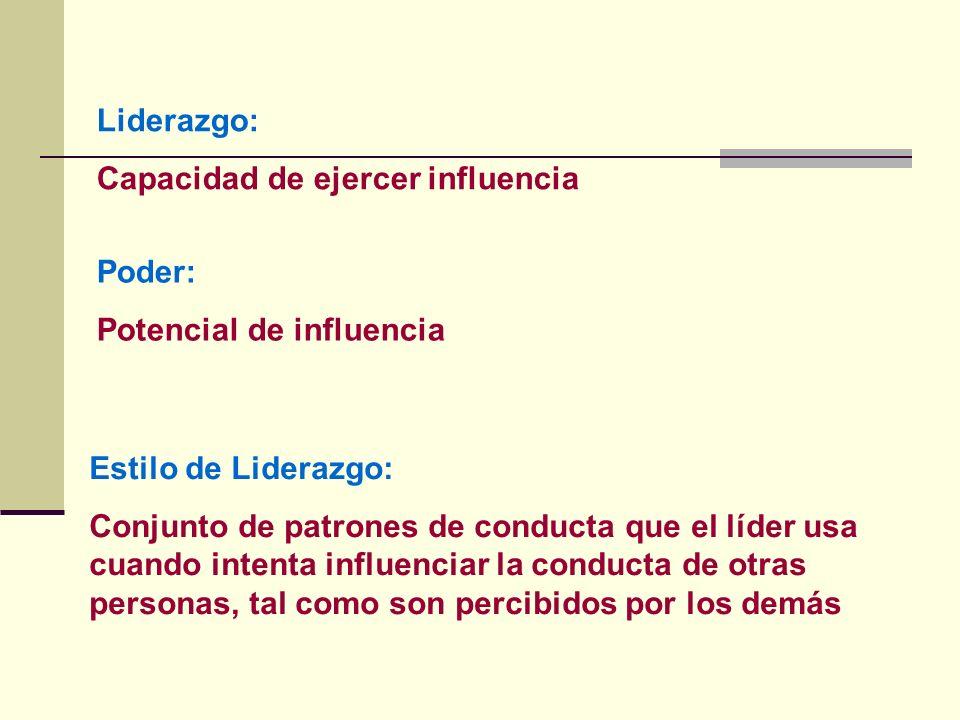 Liderazgo: Capacidad de ejercer influencia Poder: Potencial de influencia Estilo de Liderazgo: Conjunto de patrones de conducta que el líder usa cuando intenta influenciar la conducta de otras personas, tal como son percibidos por los demás