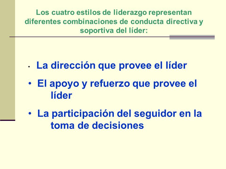 Los cuatro estilos de liderazgo representan diferentes combinaciones de conducta directiva y soportiva del líder: La dirección que provee el líder El apoyo y refuerzo que provee el líder La participación del seguidor en la toma de decisiones