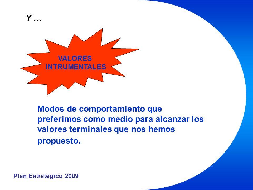 Plan Estratégico 2009 Modos de comportamiento que preferimos como medio para alcanzar los valores terminales que nos hemos propuesto.