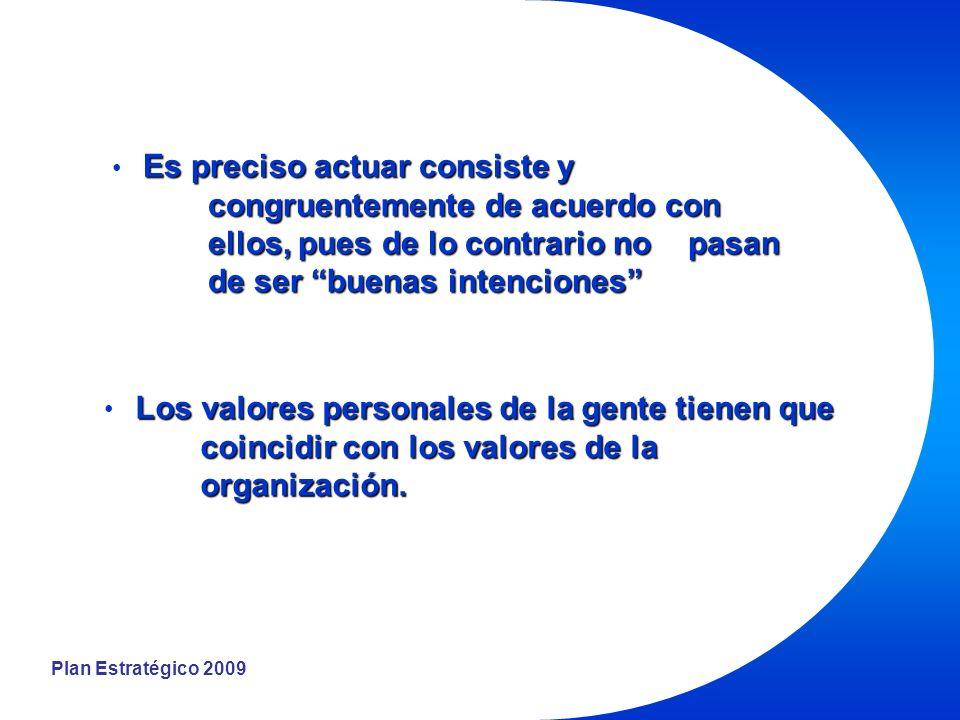 Plan Estratégico 2009 Es preciso actuar consiste y congruentemente de acuerdo con ellos, pues de lo contrario no pasan de ser buenas intenciones Los valores personales de la gente tienen que coincidir con los valores de la organización.