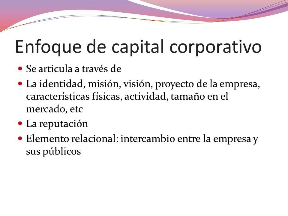 Enfoque de capital corporativo Se articula a través de La identidad, misión, visión, proyecto de la empresa, características físicas, actividad, tamañ
