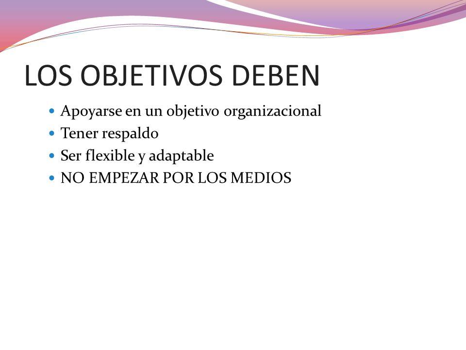 LOS OBJETIVOS DEBEN Apoyarse en un objetivo organizacional Tener respaldo Ser flexible y adaptable NO EMPEZAR POR LOS MEDIOS