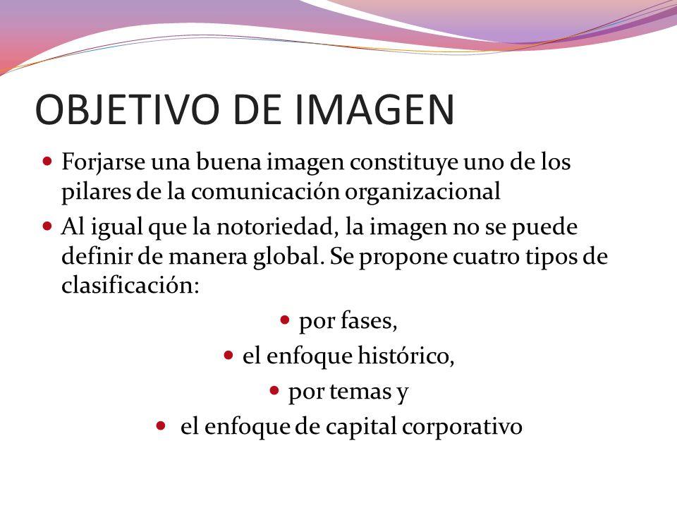 OBJETIVO DE IMAGEN Forjarse una buena imagen constituye uno de los pilares de la comunicación organizacional Al igual que la notoriedad, la imagen no