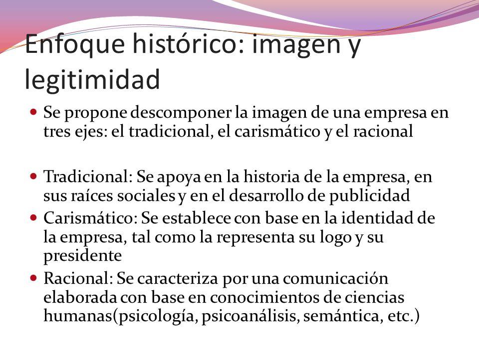 Enfoque histórico: imagen y legitimidad Se propone descomponer la imagen de una empresa en tres ejes: el tradicional, el carismático y el racional Tra