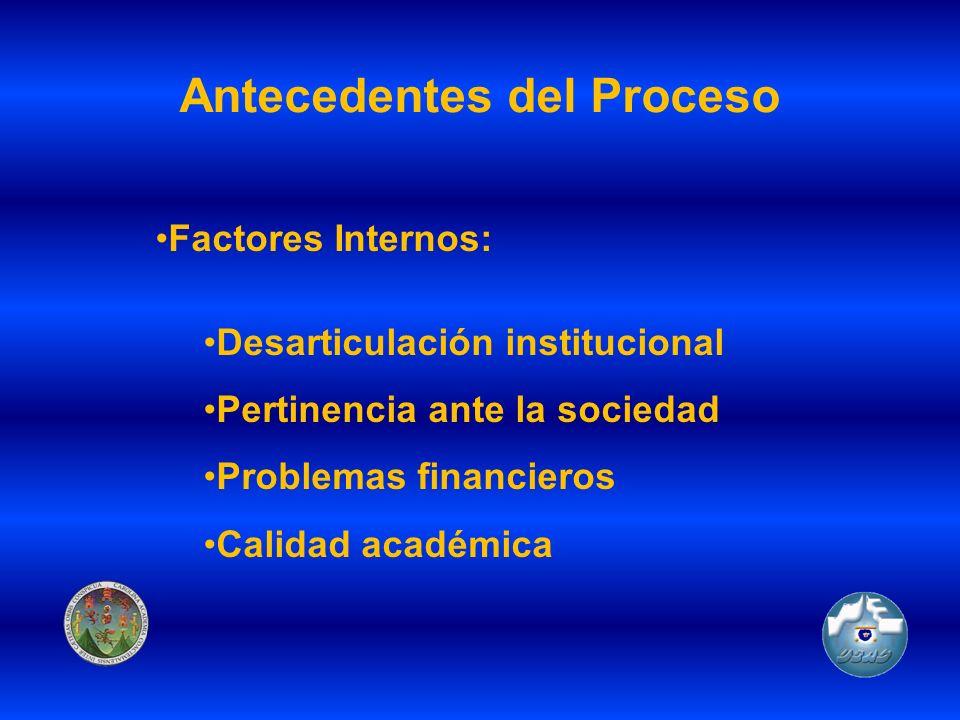 Antecedentes del Proceso Factores Internos: Desarticulación institucional Pertinencia ante la sociedad Problemas financieros Calidad académica