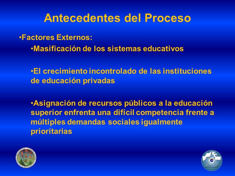 Antecedentes del Proceso Factores Externos: Masificación de los sistemas educativos El crecimiento incontrolado de las instituciones de educación priv