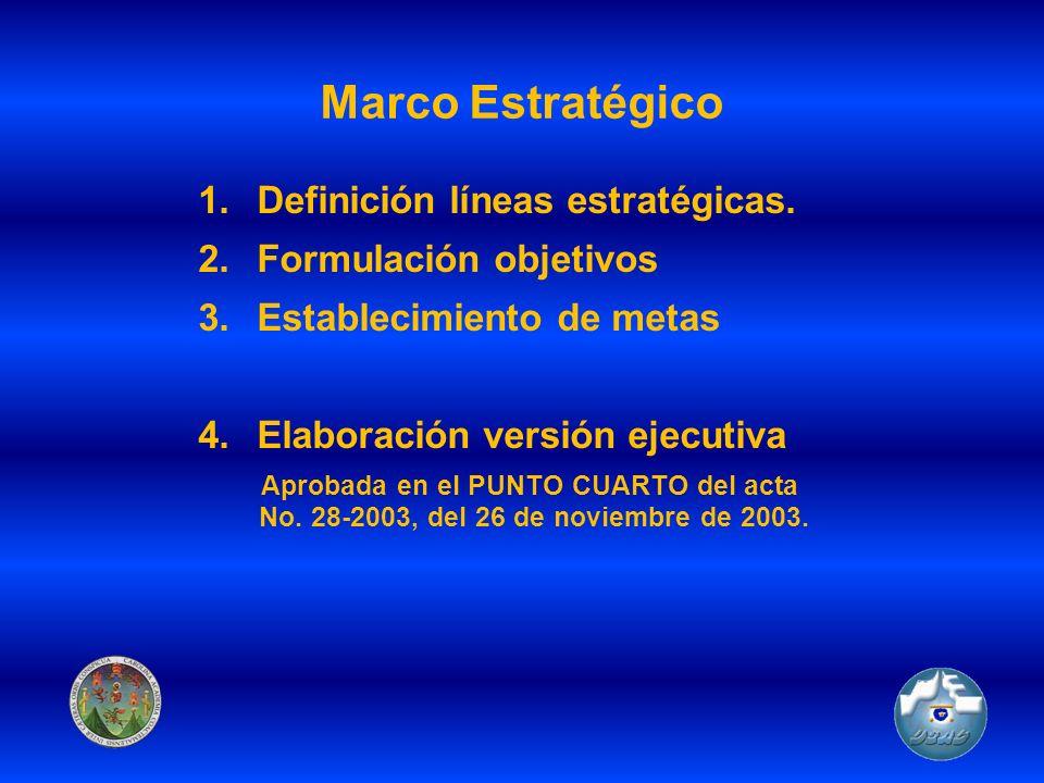 Marco Estratégico 1.Definición líneas estratégicas. 2.Formulación objetivos 3.Establecimiento de metas 4.Elaboración versión ejecutiva Aprobada en el
