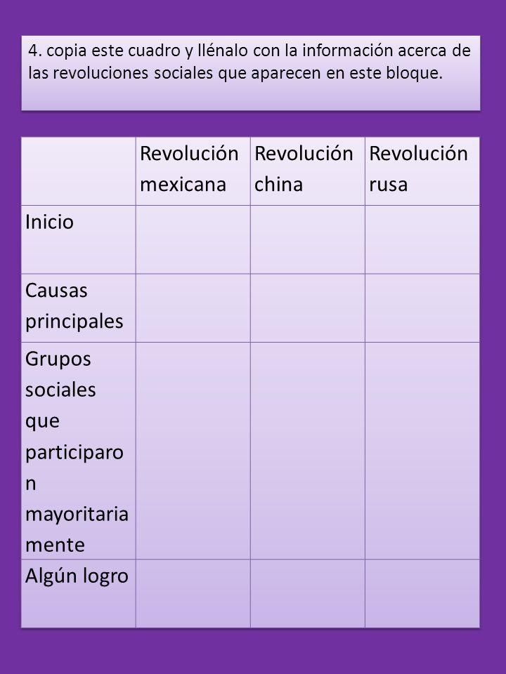 4. copia este cuadro y llénalo con la información acerca de las revoluciones sociales que aparecen en este bloque.